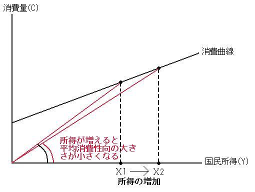 Graph_5